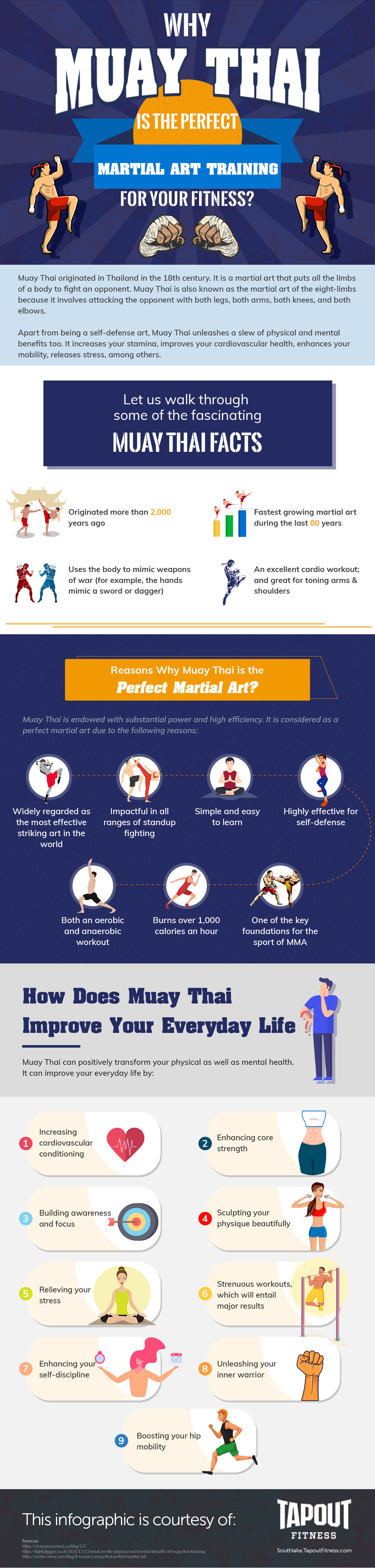 Muay Thai is Perfect Martial Art for Fitness-Infographic
