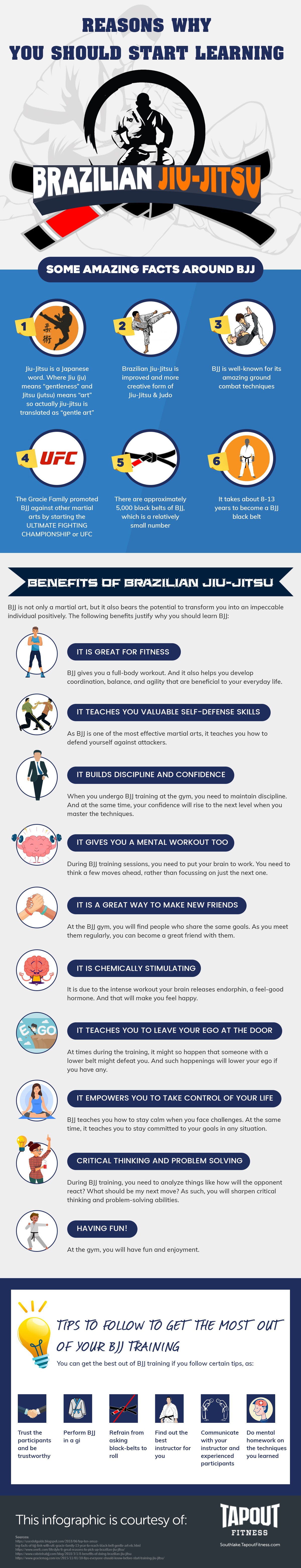 Brazilian Jiu Jitsu Benefits Infographic